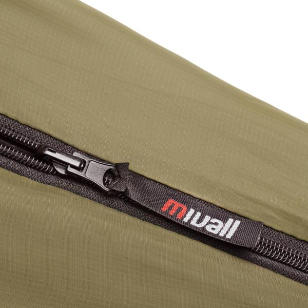 Mivall Patrol Detail